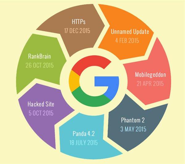 谷歌一直在努力.jpg