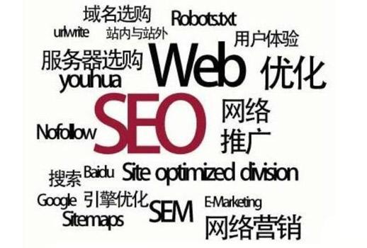 网站SEO排名优化的原理是什么