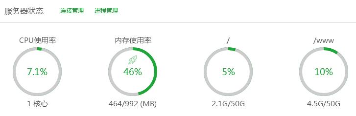 宝塔linux服务器状态.png
