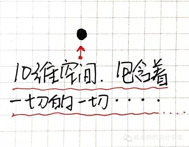 一张图弄明白从零维到十维空间!你能看懂几维? 第23张