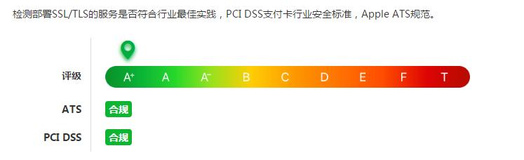 聊聊网站启用SSL后让PCIDSS合规,让评价达到A+级别 第2张