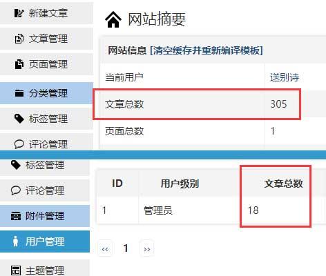 zblog后台文章总数跟作者对不上怎么回事 第2张