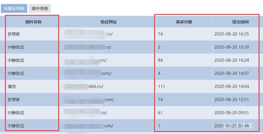 zblog主题模板域名授权信息统计 第3张