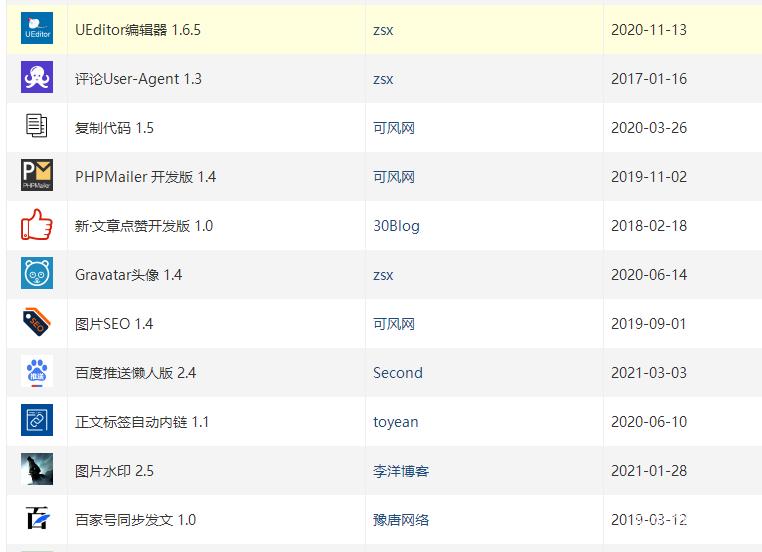 Z-blogPHP常见问题答疑(最新整理2021/05) 第4张