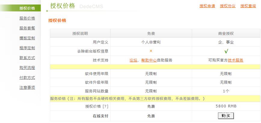 织梦DedeCMS开始商业授权收费,一个网站授权费5800元,您还用吗?